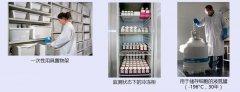 液氮罐储存牛冻精的过程及注意事项